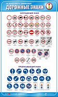 Стенд. Дорожные знаки. Запрещающие знаки. Предписывающие знаки. 0,6х1,0. Пластик
