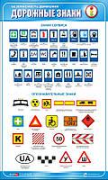 Стенд. Дорожные знаки. Знаки сервиса. Опознавательные знаки. 0,6х1,0. Пластик