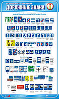 Стенд. Дорожные знаки. Информационно-указательные знаки.. 0,6х1,0. Пластик