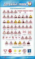 Стенд. Дорожные знаки. Предупреждающие знаки. Знаки приоритета. 0,6х1,0. Пластик