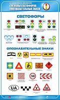 Стенд. Сигналы светофоров. Опознавательные знаки. 0,6х1,0. Пластик