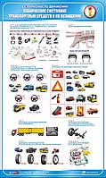Стенд. Техническое состояние транспортных средств и их оснащение. 0,6х1,0. Пластик