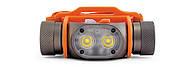 Мощный налобный фонарь PANDA 2R