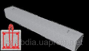 Перемычки бетонные, фото 2