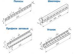 Гнутые перфорированные полосы и профили.