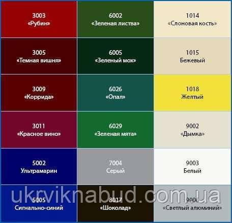 Шкала цветов RAL под покраску металлических изделий