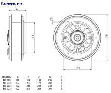 Вентилятор осьовий Бахчиван Bahcivan BB 250