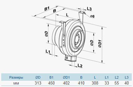 ventiliator vkmc 315