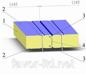 Сендвич панель ППУ 60мм
