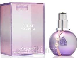 Виды парфюмерной продукции