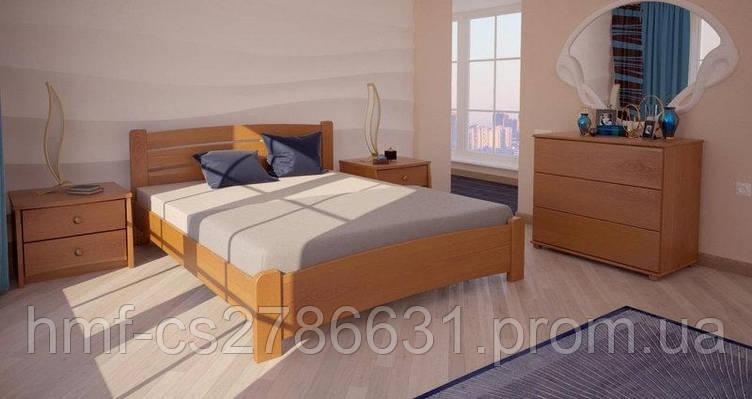 Как выбрать и купить правильную кровать?