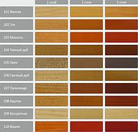 Лазурь Ролакс Premium 109 бесцветная 0,75л (лак 3-в-1 для дерева)