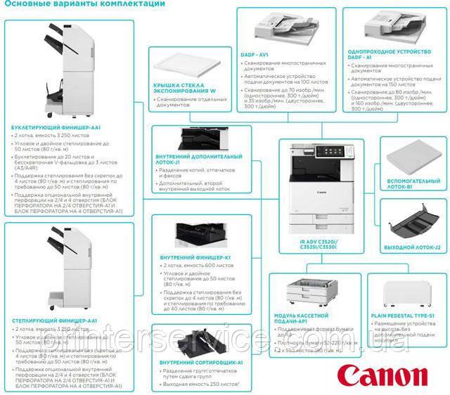 Конфигуратор Canon imageRUNNER ADVANCE C3525i