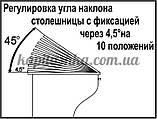 """Стіл комп'ютерний для ноутбука СУ-1к (серія """"Універсал""""), фото 4"""