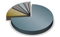 Сравнение сталей: 20, 35, 40Х, 30ХГСА