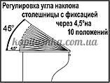 """Стіл комп'ютерний для ноутбука СУ19 Базик (серія """"Універсал""""), фото 4"""