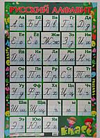 Плакат Русский алфавит прописной 0126а/13104035Р Ранок Украина