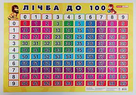 Плакат А2 Лічба до 100 0113/13104031У Ранок Украина