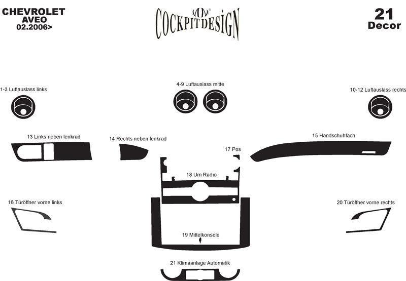 Декоративные накладки в салон - Chevrolet Aveo T250 2005-2011 гг.
