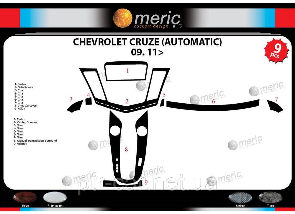 Накладки на панель (автомат) - Chevrolet Cruze 2009+ гг.