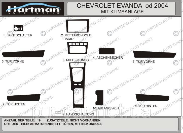 Накладки на панель (Hartman) - Chevrolet Evanda 2000+ гг.