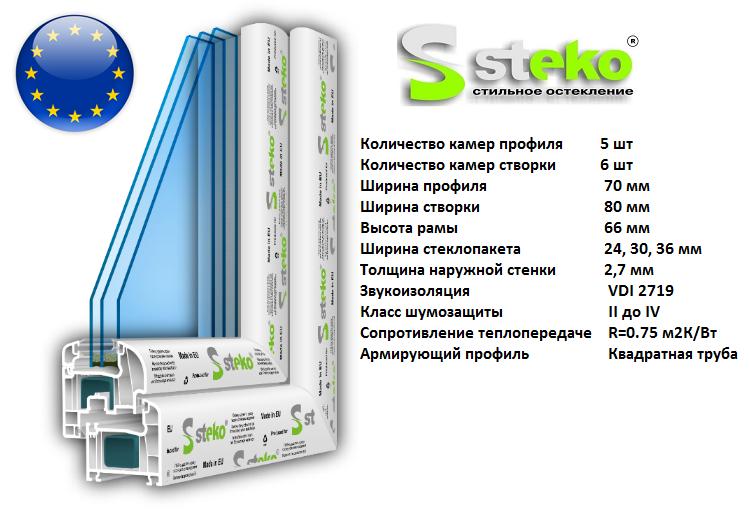 Окно Steko R 600