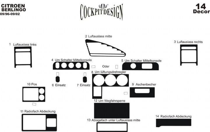 Накладки на панель (1996-2002) - Citroen Berlingo 1996-2008 гг.