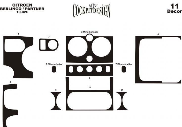 Накладки на панель (2002-2008) - Citroen Berlingo 1996-2008 гг.