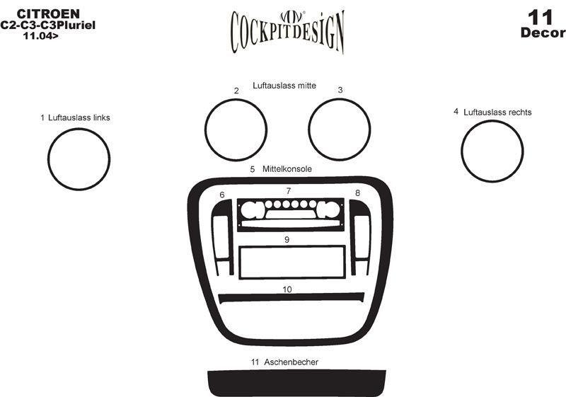 Накладки на панель (2004-2009) - Citroen C-3 2002-2010 гг.