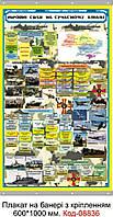 """Плакат на банері з направляючими """"Збройні сили на сучасному етопі"""" Код-08836"""