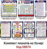Комплект плакатів на банері для кабінету хімії Код-08874