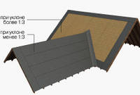 Подкладочный ковер стеклохолст (пленка/песок) 20 м2 (1.0 x 20) для битумной черепицы