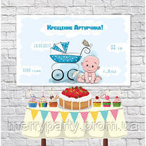 Плакат на крещение мальчика 120х75 см - 7