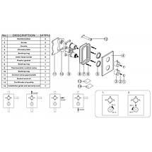 Imprese CENTRUM cмеситель для ванны, термостат, скрытый монтаж, фото 2