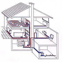 Проектирование отопления, вентиляции, кондиционирования. Установка вентиляции.