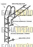Пожежні сходи металеві, фото 2