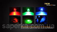 Тактический Фонарь Fenix TK32 Cree XM-L2 (U2) LED, фото 2