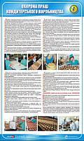 Стенд. Охорона праці кондитерського виробництва. 0,6х1,0. Пластик