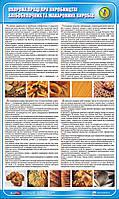 Стенд. Охорона праці при виробництві хлібобулочних та макаронних виробів 0,6х1,0. Пластик