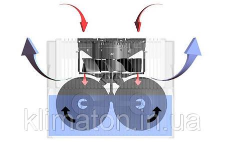 Мойка воздуха Venta LW15b, фото 2