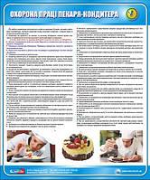 Стенд. Охорона праці пекаря-кондитера. 0,6х0,5. Пластик