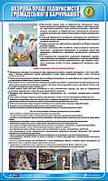 Стенд. Охорона праці підприємств громадського харчування. 0,6х1,0. Пластик