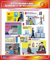Стенд. Пожежна безпека підприємств торгівлі і харчування. Протипожежний режим. 0,5х0,6. Пластик