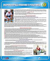 Стенд. Охорона праці для кухонного робітника. 0,6х0,5. Пластик