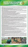 Стенд. Охорона праці в міському зеленому господарстві. 0,6х1,0. Пластик