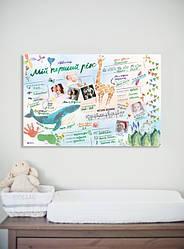 """Интерактивный постер """"Мой первый год"""" в тубусе"""