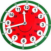 Часовой циферблат для детей