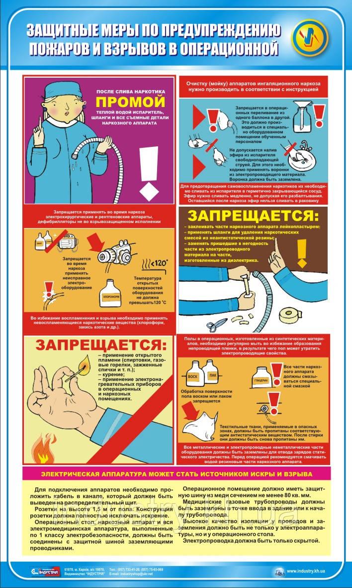 Стенд. Защитные меры по предупреждению пожаров и взрывов в операционной. 0,6х1,0. (Рус.) Пластик
