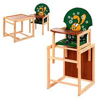 Детский стульчик-трансформер для кормления VIVAST М V-010-22-3, зеленый