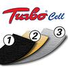 Капри антицеллюлитные Turbo Cell Corsaro, фото 3